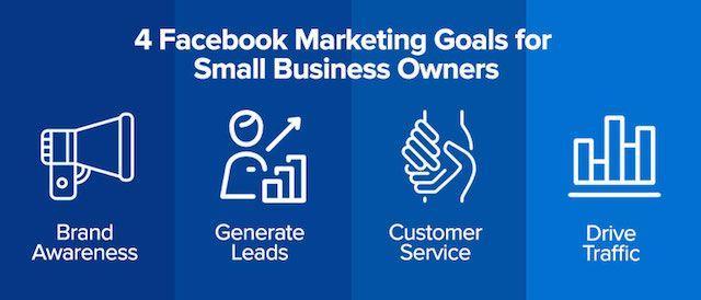 Dịch vụ marketing facebook là gì? Hiệu quả như thế nào?